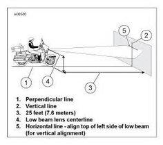 32 รูปภาพที่ดีที่สุดในบอร์ด Motorcycle Wiring Diagram