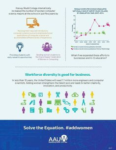 The Importance of #Women in #STEM   Rodon Group - #Manufacturing & #ENgineering #SkillsGap