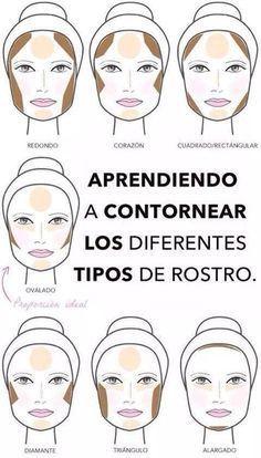 La manera correcta de contornear tu cara según su forma. | 14 Infográficos que te ayudarán a dominar el arte del maquillaje