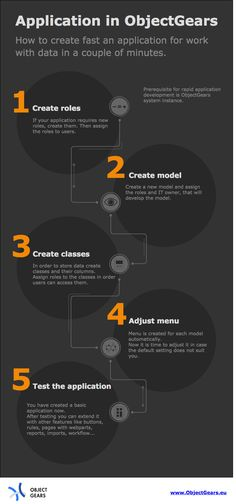 Design Rules for Infographics - draw. Different Types Of Glasses, Types Of Wine, Make An Infographic, How To Create Infographics, Say More, Less Is More, I Am A Writer, Web Design