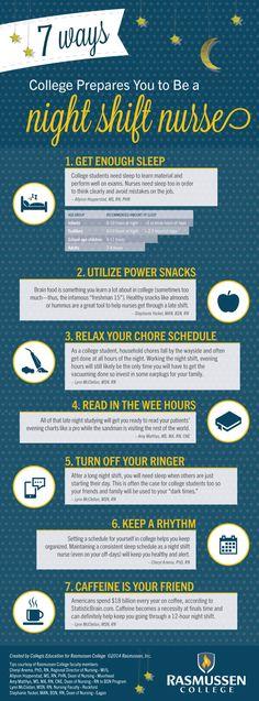7 Ways College Prepares You to Be a Night Shift Nurse #nightshiftnurse #nursingstudent