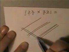 Chinese method of Multiplication
