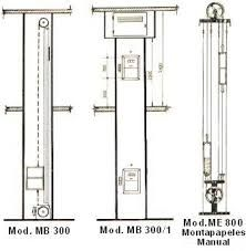 Image result for elevadores domesticos precios - Elevadores domesticos ...