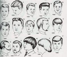 Forskjellige hårstiler