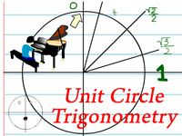 A funny movie and song for the unit circle in trig! Math Teacher, Math Classroom, Teaching Math, I Love Math, Fun Math, Math Math, Maths, Algebra Activities, Math Resources