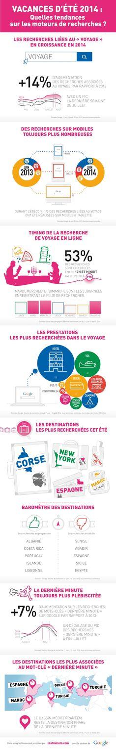 Vacances : quels usages sur les moteurs de recherche ? #Infographie