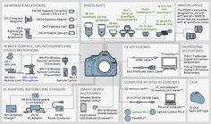 System Chart - Nikon D5200