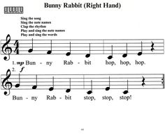 Dover Publications Piano Music for Little Fingers: Primer