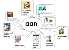 Learning Dutch - usage of the word 'aan' Dutch Phrases, Dutch Words, Learn Dutch, Learn English, Learning Resources, Fun Learning, Dutch Netherlands, Dutch Language, Creative Teaching