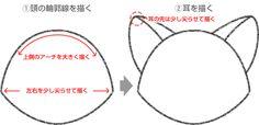 ジェラトーニの頭の輪郭線の描き方