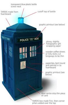 Learn How To Make Your Own TARDIS