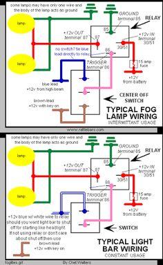 i.pinimg.com/236x/7f/1f/d6/7f1fd6c1e803973a4310c31... Spod Wiring Diagram on kc hilites wiring diagram, rigid industries wiring diagram, psc wiring diagram, boat wiring diagram, spoe wiring diagram, cat5 wiring diagram, warn wiring diagram, hella 500 wiring diagram, piaa wiring diagram, winch wiring diagram, viair wiring diagram, mad wiring diagram, smittybilt wiring diagram, mastercraft wiring diagram, dart wiring diagram, pro comp wiring diagram, gopro wiring diagram, lowrance wiring diagram, rugged ridge wiring diagram, bully dog wiring diagram,