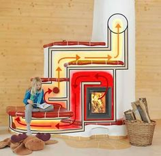 Kardashian Home Interior Rocket Mass Heater, Kardashian Home, Earthship Home, Stove Heater, Home Fireplace, Rocket Stoves, Natural Building, Heating And Cooling, Cheap Home Decor