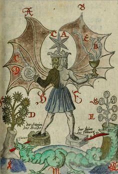 Johann Michael Faust. Compendium Alchymist, Pandora Explicata & Figuris Illustrata. 1706.