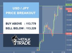 #USD/JPY Price Breakout. Buy above : 113.779 Sell below : 113.229 #wetalktrade #Forex #trading #Forexsignals