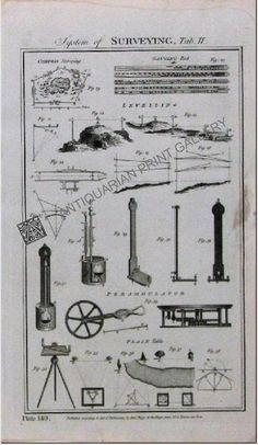 Technology science Sureying, Compass Gauging rod Leveling Antique Print #CopperPlateEngraving