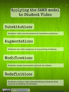 Applying the SAMR Model to Student Video: Student Video by Sean O'Neil | Teacher Tech - http://www.alicekeeler.com/teachertech/2013/12/11/samr-model-student-video-by-sean-oneil/