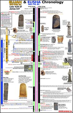 Elijah and Elisha Chronology timeline BC Bible Study Notebook, Bible Study Tools, Scripture Study, Hebrew Bible, Bible Teachings, Elijah Bible, Revelation Study, Old Testament Bible, Bible Timeline
