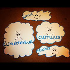 Types of clouds unit