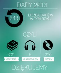 Dary 3013