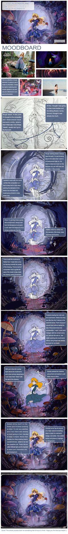 How to get lost in Wonderland by Picolo-kun.deviantart.com on @DeviantArt