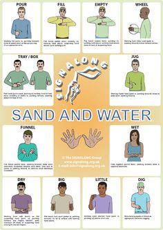 Sand and Water Signs Poster - BSL (British Sign Language)