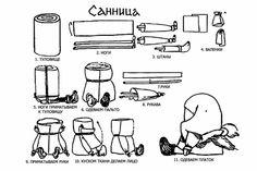 http://www.rukukla.ru/article/trya/sannitsa.htm