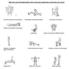 Ejercicios para el fortalecimiento de los músculos implicados en la técnica de carrera - El blog de personalruning.over-blog.es