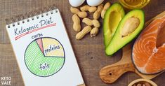 Debunking These 14 Keto Diet MythsNever heard of the keto diet? Or maybe you have, but are discouraged from ever giving it a try due to some of the keto diet myths you've encountered. Diet Ketogenik, Diet Food List, Food Lists, Carbs Protein, Keto Carbs, Starting Keto Diet, Before And After Weightloss, Ketogenic Diet For Beginners, Diets For Women