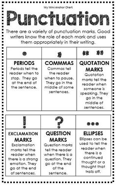 Punctuation Anchor Chart - Great for Interactive Writing Journal - Grammar Mini Anchor Charts