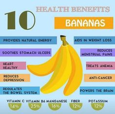 Fantastic health info are offered on our internet site. Healthy Oils, Get Healthy, Stomach Ulcers, Coconut Health Benefits, Natural Energy, Brain Food, Health Coach, In This World