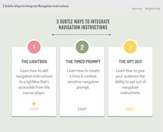This branched e-learning example/template demonstrates 3 unobtrusive ways to provide navigation instructions for your learners, including: Adding navigation help to a lightbox accessible from t...
