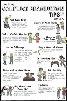 Conflict Resolution School Counseling Guidance Lesson_Tips for Kids on how to Deal with Conflict. Back To School Tips For Parents Teaching Social Skills, Social Emotional Learning, Social Thinking Curriculum, Social Skills Lessons, Counseling Activities, Therapy Activities, Elementary Counseling, Elementary School Counseling, Career Counseling