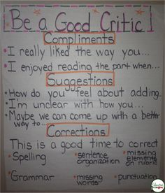 This is for writing, but it works for acting. Even or maybe especially, for older students. Education to the Core: Anchor Charts