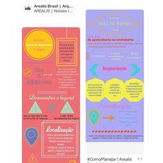 A nova infografia da @arealisbrasil chegou ! Dê uma olhada no nosso Pinterest 📍#brasil #picoftheday #instadaily #architecturelovers #archilovers #arqlovers #archidaily #architecture #arquitetura #arquitectura #infografia #infographic #new #novidade #pinterest