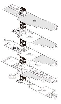 Flooring card flooring card flooring - here is the most complete .Flooring Map Flooring Map Flooring - Here is the most complete sea floor map ever createdTOP MUSEUM Wayfinding Signage, Signage Design, Isometric Map, Building Map, Environmental Graphic Design, Environmental Graphics, Navigation Design, Architecture Concept Diagram, Graph Design