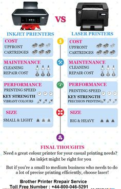 Before Choose, See the Difference between Inkjet Printers and Laser Printers Infographics about How to Choose Inkjet Printers and Laser Printers for Home and Business use. See the difference here before buy Any Printer. Just dial our Toll-Free Number +44-800-046-5291 to Connect with Brother Printer Repair Service Expert for Online Help or Solution. Website: http://brotherprintersupportnumber.co.uk/