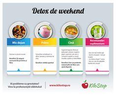 Și ce dacă weekendul tocmai a trecut? Urmează altul și ai timp suficient să te pregătești dacă vrei să încerci o dietă de detoxifiere. Iată un model de detox de weekend! #diete #detox #slabit #nutritie Weight Loss Tips, Lose Weight, Eat Smart, Herbalife, Meal Planing, Health Fitness, Meals, Vegan, Beauty Tricks