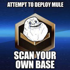 Deploy mule