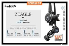 The Best Scuba Regulators Under & Over $500 Tested by ScubaLab Cool Things To Buy, Good Things, Scuba Diving Gear, Under The Sea, Water, Cool Stuff To Buy, Water Water, Scuba Gear, Diving Equipment