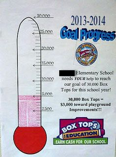 What do the Top Box Tops Earners have in common...they SET GOALS....