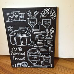 Small: The Brewing Process 8x10 canvas Beer Brewing Step by Step