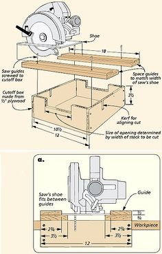 """Circular Saw Crosscut Guide.. by setting this up with an open bottom of box,  it could be used to used on """"planning to thickness"""" of even large odd shape pieces.. mount these to base with wedges to not screw into your finished work..."""