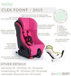 Clek Foonf review 2015