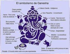 El simbolismo de Ganesha