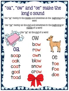 Activities for Teaching the oa/ow/oe Digraphs Phonics Chart, Phonics Rules, Spelling Rules, Phonics Lessons, Phonics Words, Teaching Phonics, Phonics Activities, Teaching Reading, Teaching Kids
