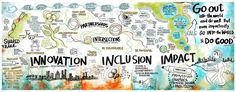 Inclusive Urban Innovation: Can Technology Promote Opportunity and Civic Engagement?, co-sponsored by the Harvard Alumni for Education Shared Interest Group, will be held on Monday, June 27, 2016 from 6:30PM to 9:00PM at OpenGov Hub in Washington, DC. This interactive panel discussion will explore urban innovation, opportunities in technology, and civic engagement. Some of the featured guest speakers will include Dr. Chike Aguh, CEO at EveryoneOn, and Aaron Saunders, Founder of Luma Lab.