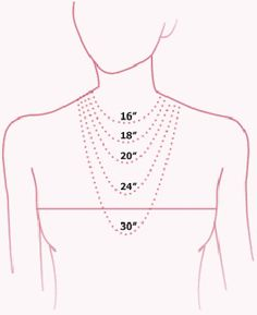 Love this necklace measurement chart! Easy and very handy esp when ordering online! #necklace #jewelry #fashion #necklacemeasurement #onlineshopping - Check out our most popular necklace here: http://www.etsy.com/listing/157610771/sterling-silver-sideways-cross-necklace