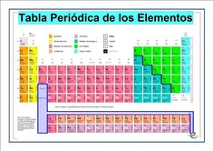 11 best tabla periodica pdf images on pinterest tabla periodica pdf completa tabla periodica pdf completa tabla periodica de los elementos pdf urtaz Images
