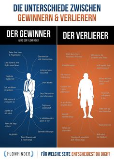 Die Unterschiede zwischen Gewinnern & Verlierern - da könnte schon was dran sein ;)